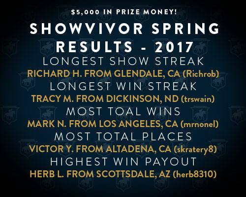Winners for Spring 2017 Showvivor