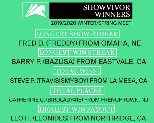 Showvivor Winners